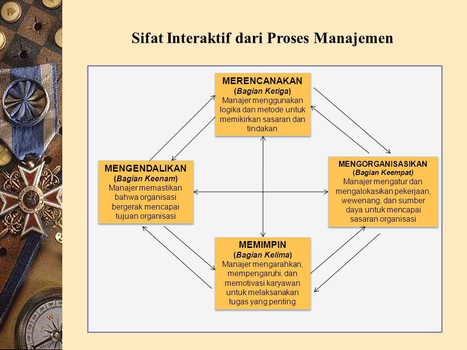 Sifat Interaktif dari Proses Manajemen