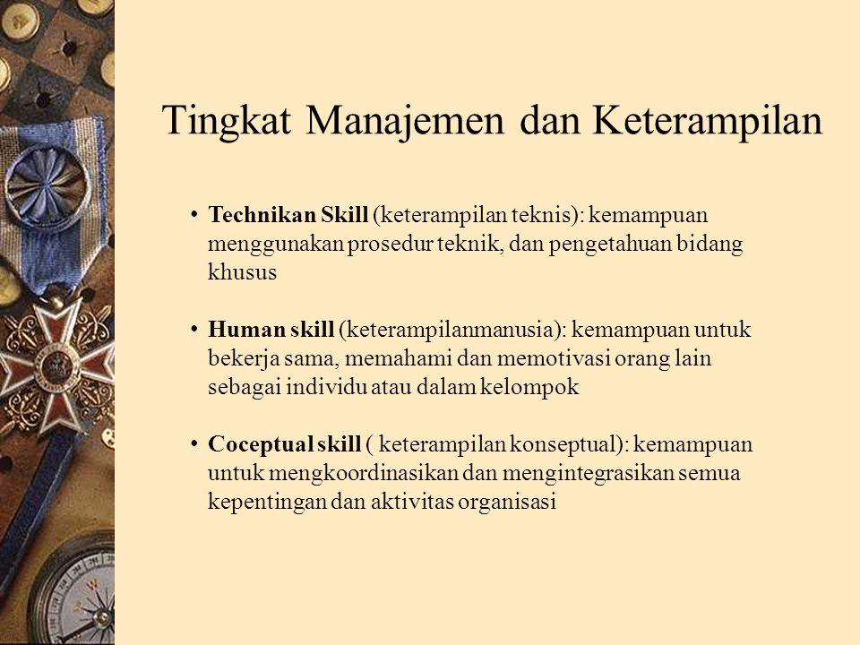 Tingkat Manajemen dan Keterampilan