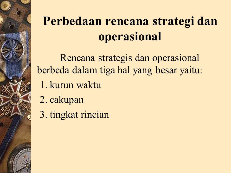 Perbedaan rencana strategi dan operasional