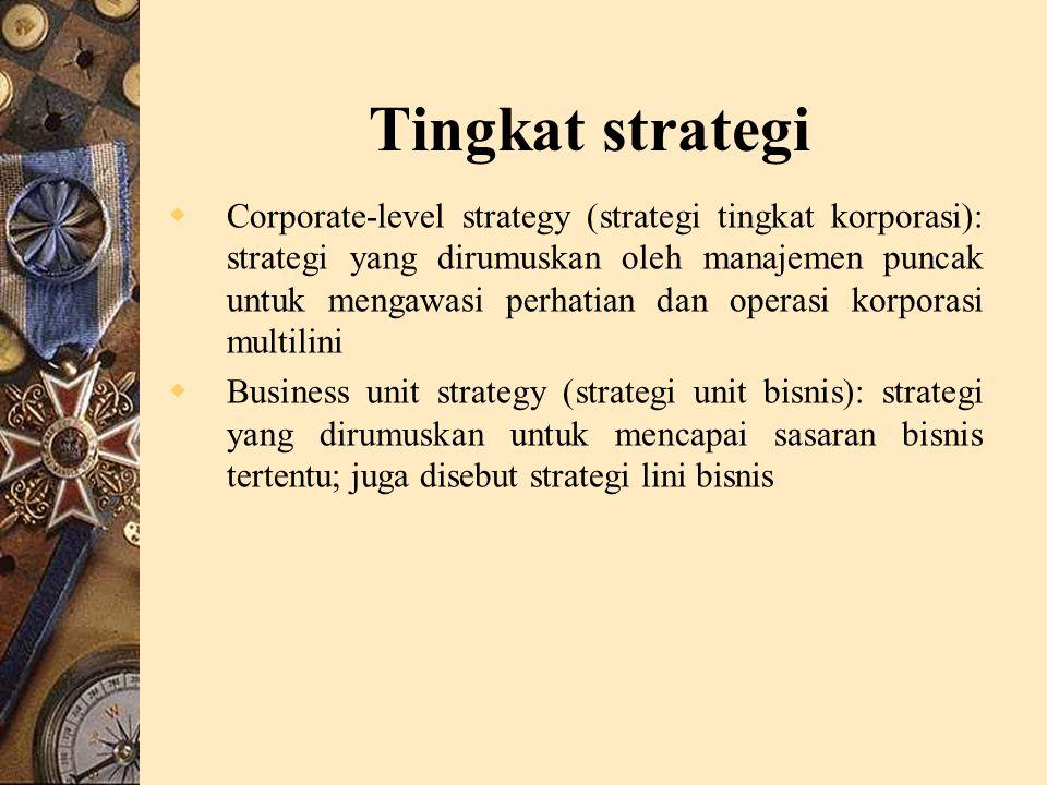 Tingkat strategi