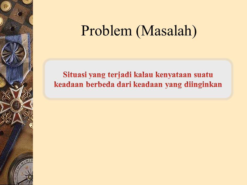 Problem (Masalah) Situasi yang terjadi kalau kenyataan suatu keadaan berbeda dari keadaan yang diinginkan.