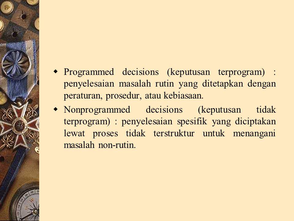 Keputusan Terprogram Dan Tidak Terprogram