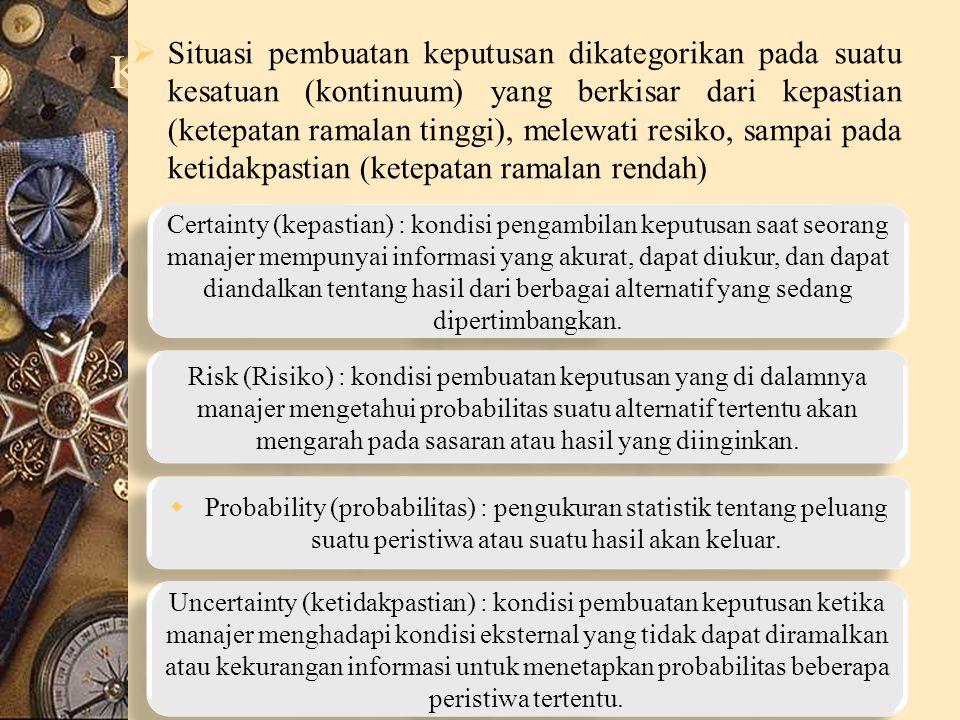 Kepastian, Risiko, Dan Ketidakpastian