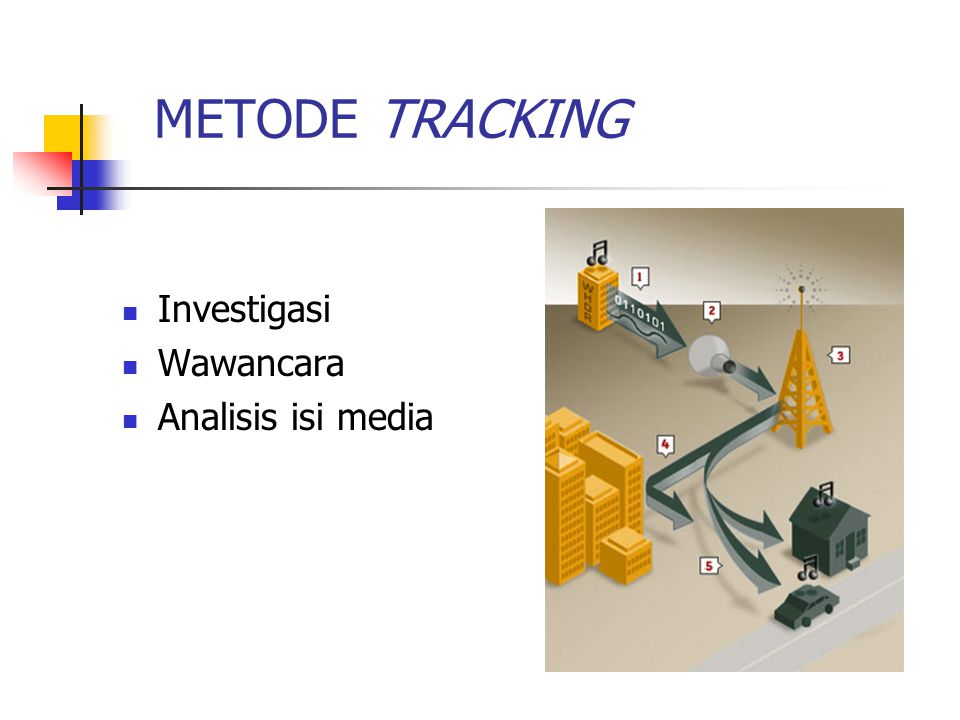 METODE TRACKING Investigasi Wawancara Analisis isi media