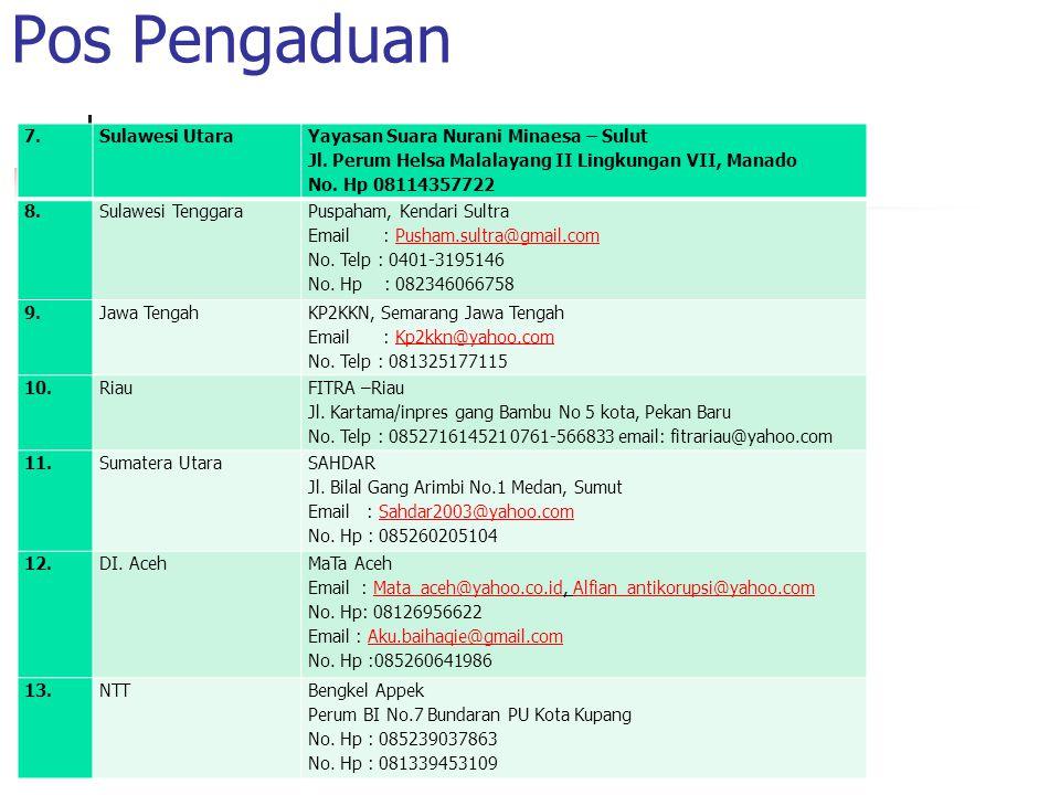 Pos Pengaduan 7. Sulawesi Utara Yayasan Suara Nurani Minaesa – Sulut