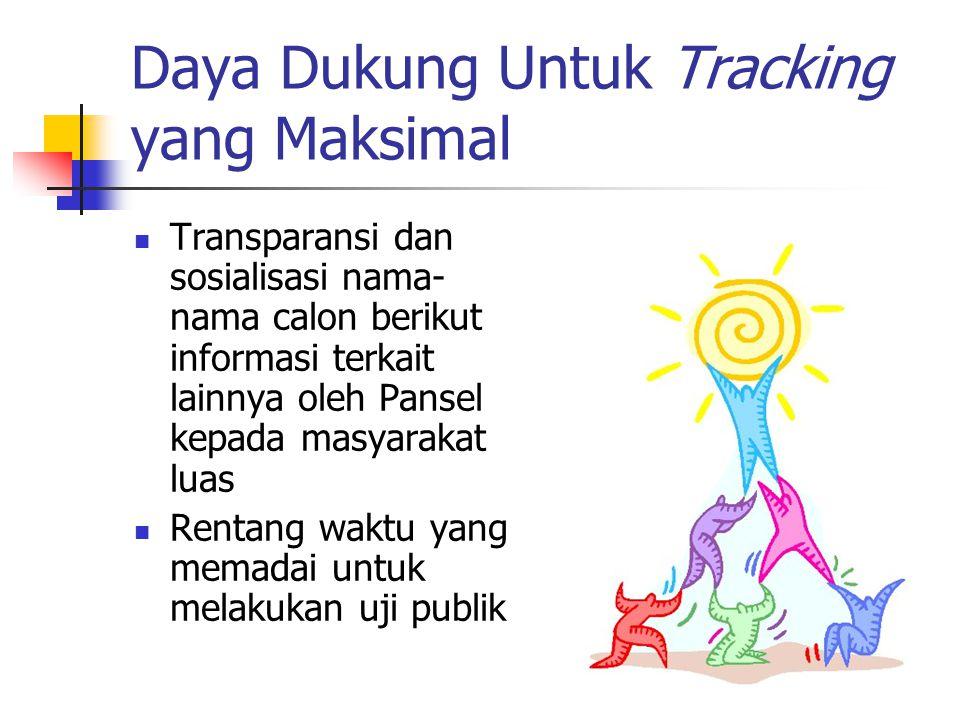 Daya Dukung Untuk Tracking yang Maksimal