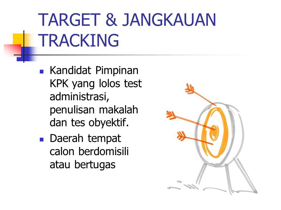 TARGET & JANGKAUAN TRACKING