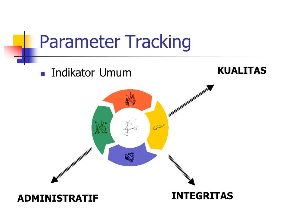 Parameter Tracking Indikator Umum KUALITAS INTEGRITAS ADMINISTRATIF