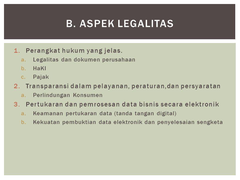 b. Aspek Legalitas Perangkat hukum yang jelas.