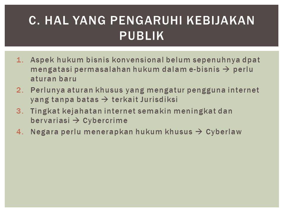 c. Hal Yang Pengaruhi Kebijakan Publik