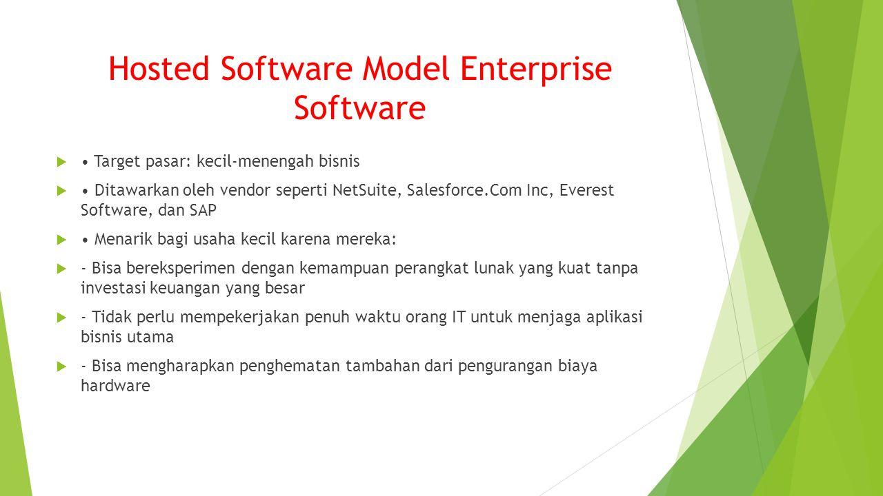 Hosted Software Model Enterprise Software