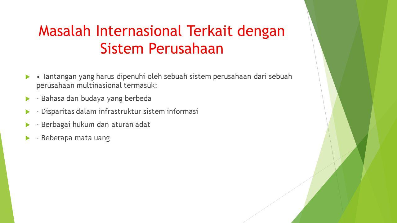 Masalah Internasional Terkait dengan Sistem Perusahaan