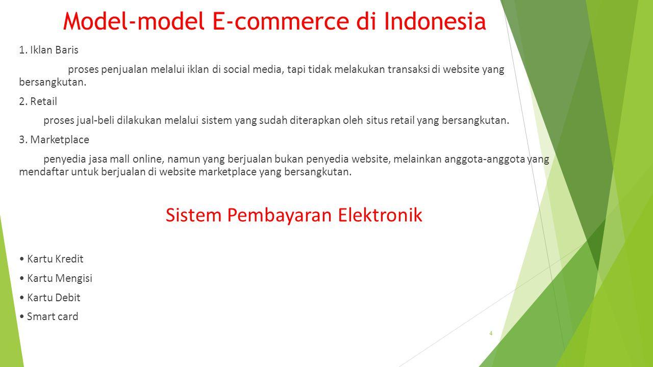 Model-model E-commerce di Indonesia