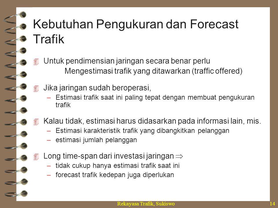 Kebutuhan Pengukuran dan Forecast Trafik