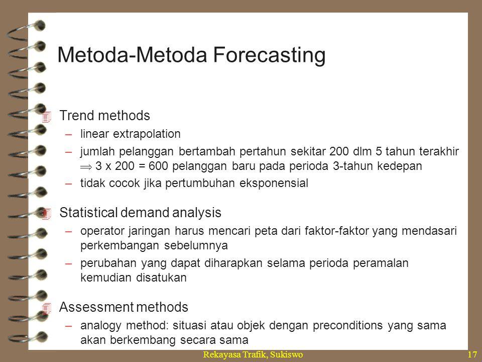Metoda-Metoda Forecasting