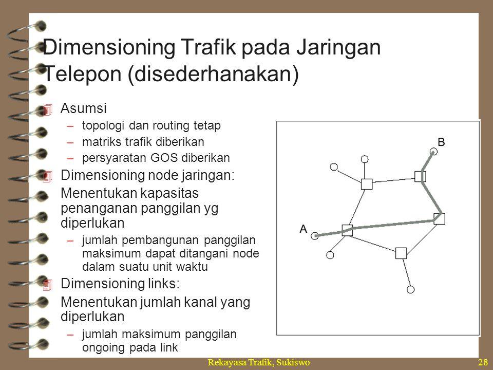Dimensioning Trafik pada Jaringan Telepon (disederhanakan)