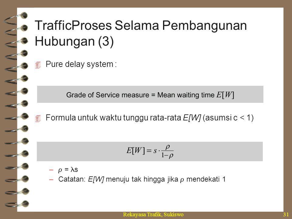 TrafficProses Selama Pembangunan Hubungan (3)