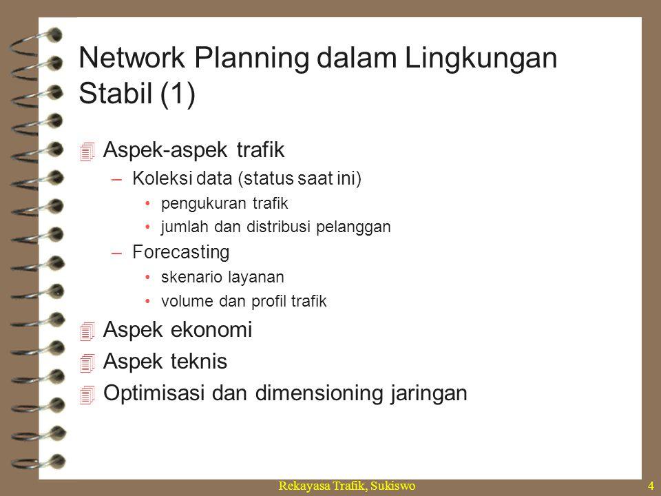 Network Planning dalam Lingkungan Stabil (1)