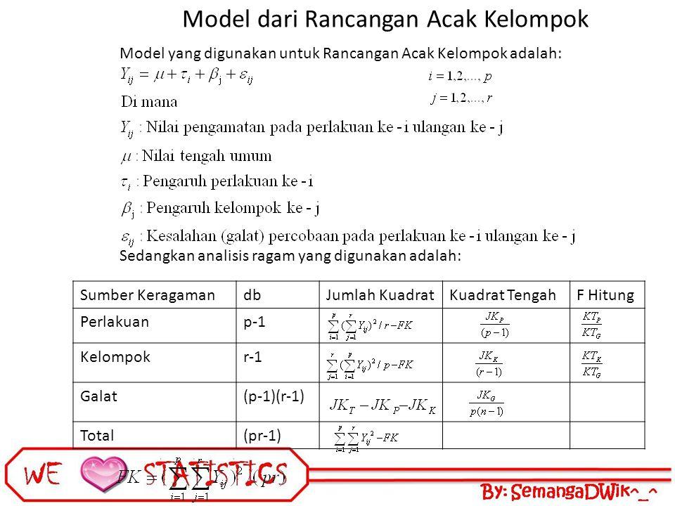 Model dari Rancangan Acak Kelompok