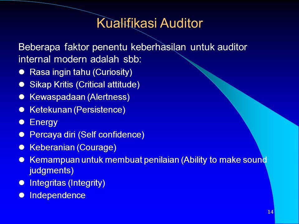 Kualifikasi Auditor Beberapa faktor penentu keberhasilan untuk auditor internal modern adalah sbb: Rasa ingin tahu (Curiosity)