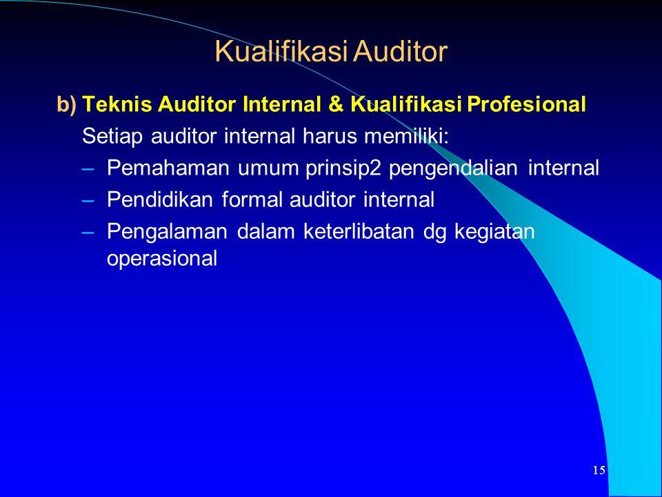 Kualifikasi Auditor Teknis Auditor Internal & Kualifikasi Profesional