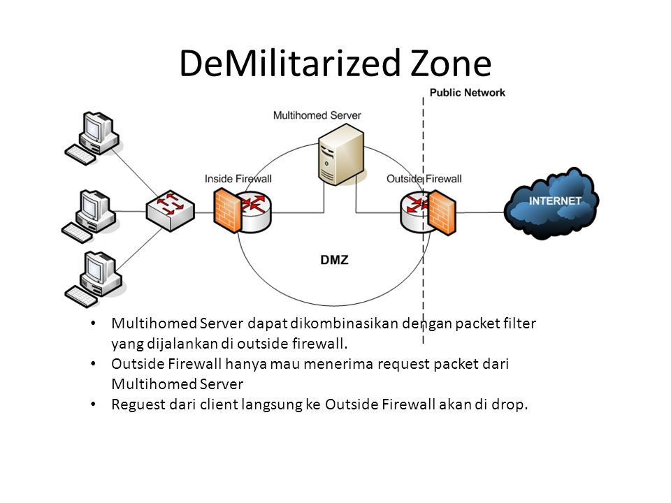 DeMilitarized Zone Multihomed Server dapat dikombinasikan dengan packet filter yang dijalankan di outside firewall.