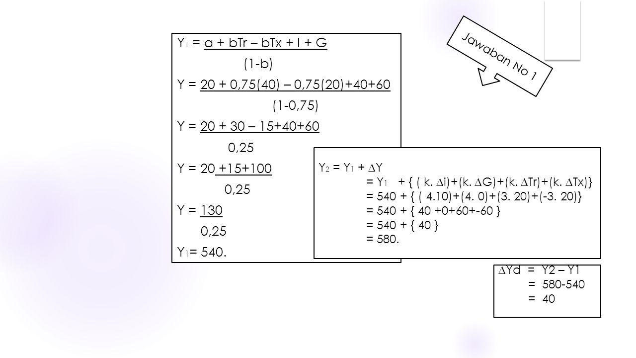 Y1 = a + bTr – bTx + I + G (1-b) Y = 20 + 0,75(40) – 0,75(20)+40+60 (1-0,75) Y = 20 + 30 – 15+40+60 0,25 Y = 20 +15+100 Y = 130 Y1= 540.