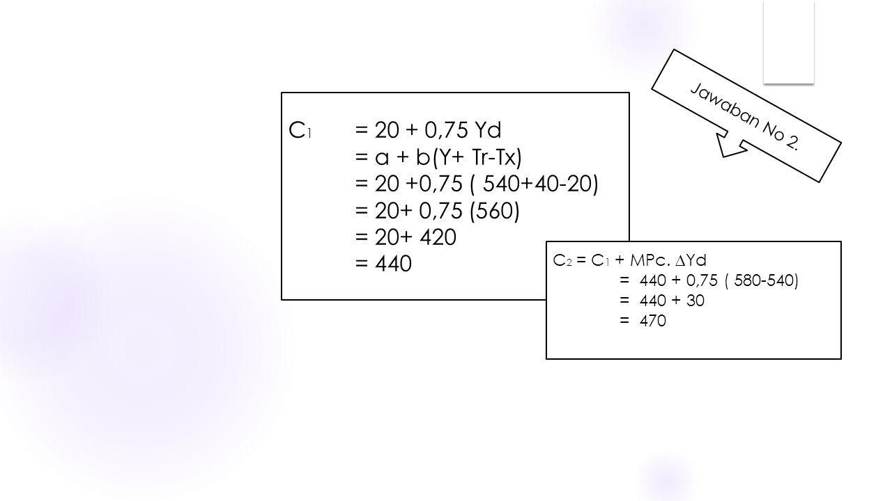 C1 = 20 + 0,75 Yd = a + b(Y+ Tr-Tx) = 20 +0,75 ( 540+40-20)