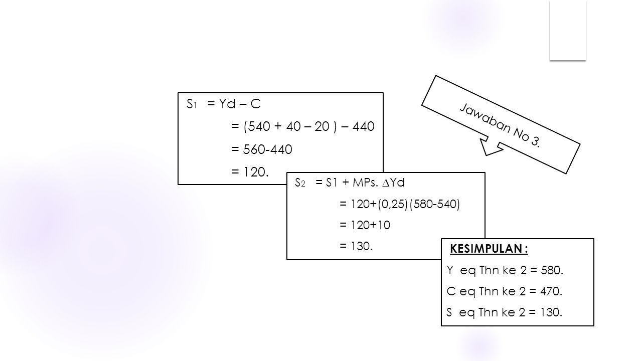 S1 = Yd – C = (540 + 40 – 20 ) – 440 = 560-440 = 120. Jawaban No 3.