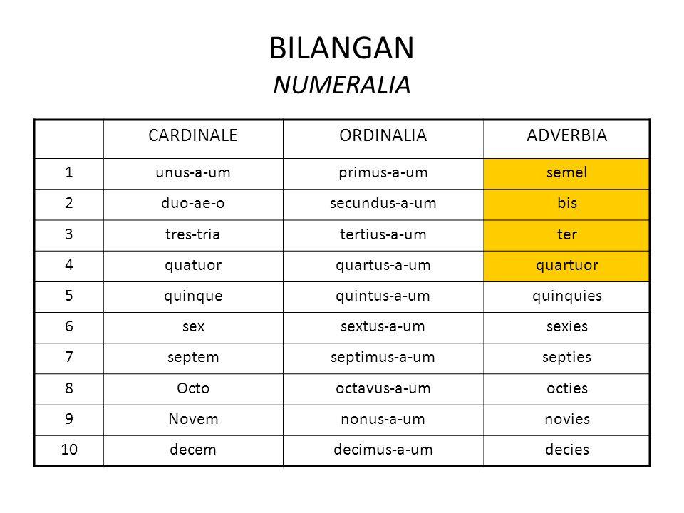 BILANGAN NUMERALIA CARDINALE ORDINALIA ADVERBIA 1 unus-a-um