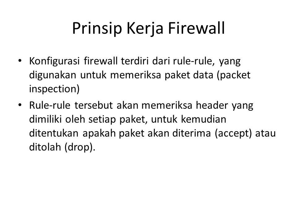 Prinsip Kerja Firewall