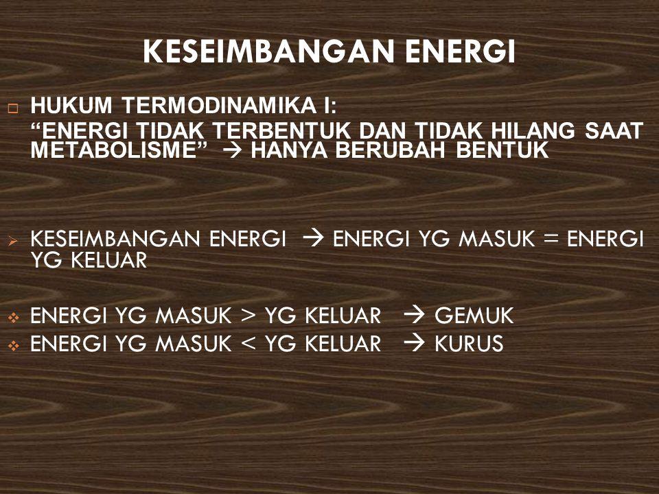 KESEIMBANGAN ENERGI HUKUM TERMODINAMIKA I: ENERGI TIDAK TERBENTUK DAN TIDAK HILANG SAAT METABOLISME  HANYA BERUBAH BENTUK.