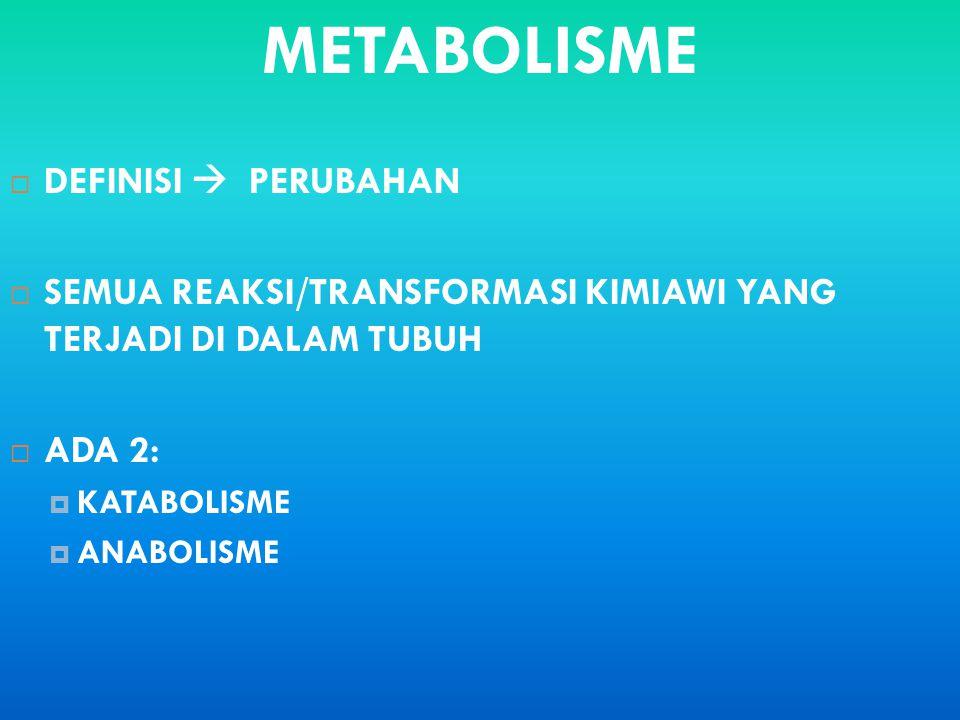 METABOLISME DEFINISI  PERUBAHAN