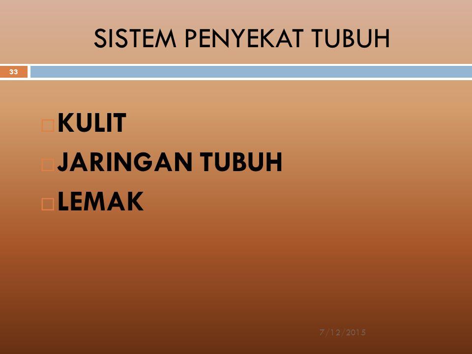 SISTEM PENYEKAT TUBUH KULIT JARINGAN TUBUH LEMAK 4/17/2017