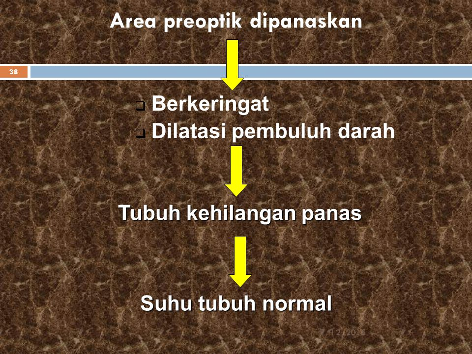 Area preoptik dipanaskan