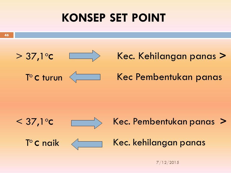 KONSEP SET POINT Kec. Kehilangan panas > Kec Pembentukan panas