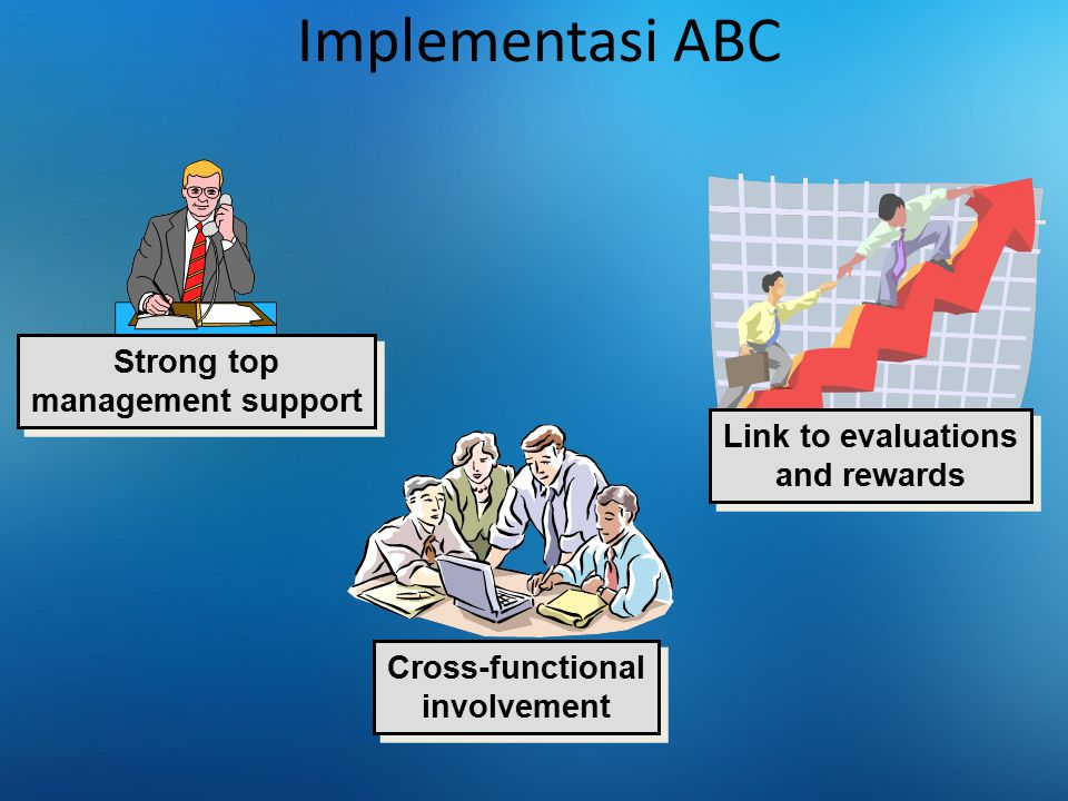Implementasi ABC Strong top management support