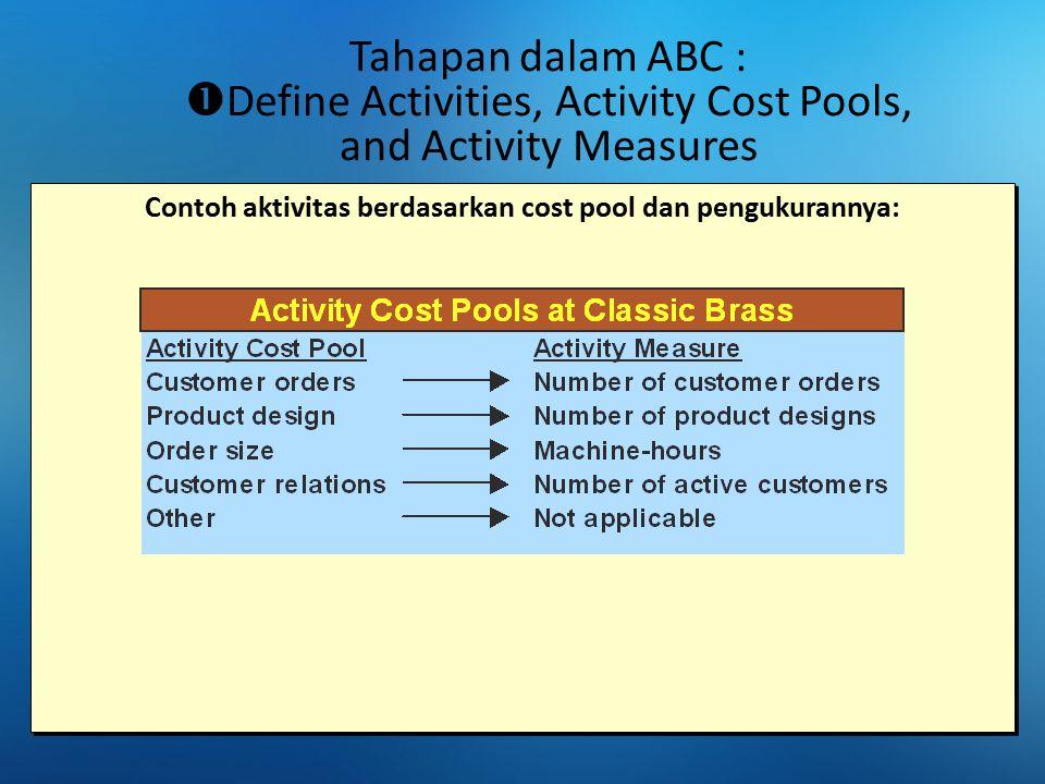 Contoh aktivitas berdasarkan cost pool dan pengukurannya: