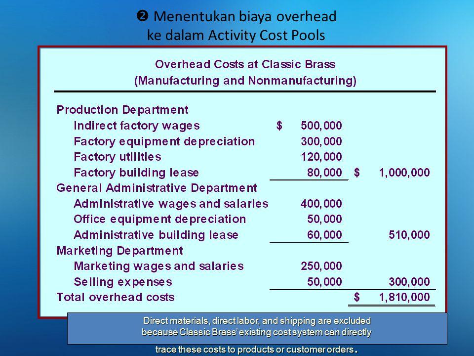  Menentukan biaya overhead ke dalam Activity Cost Pools