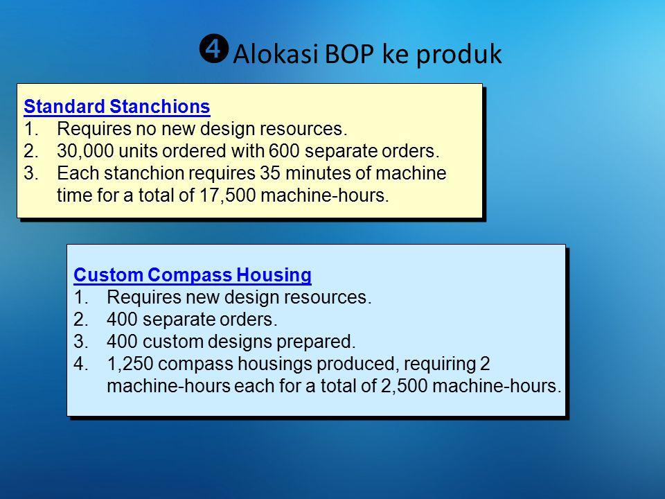 Alokasi BOP ke produk Standard Stanchions