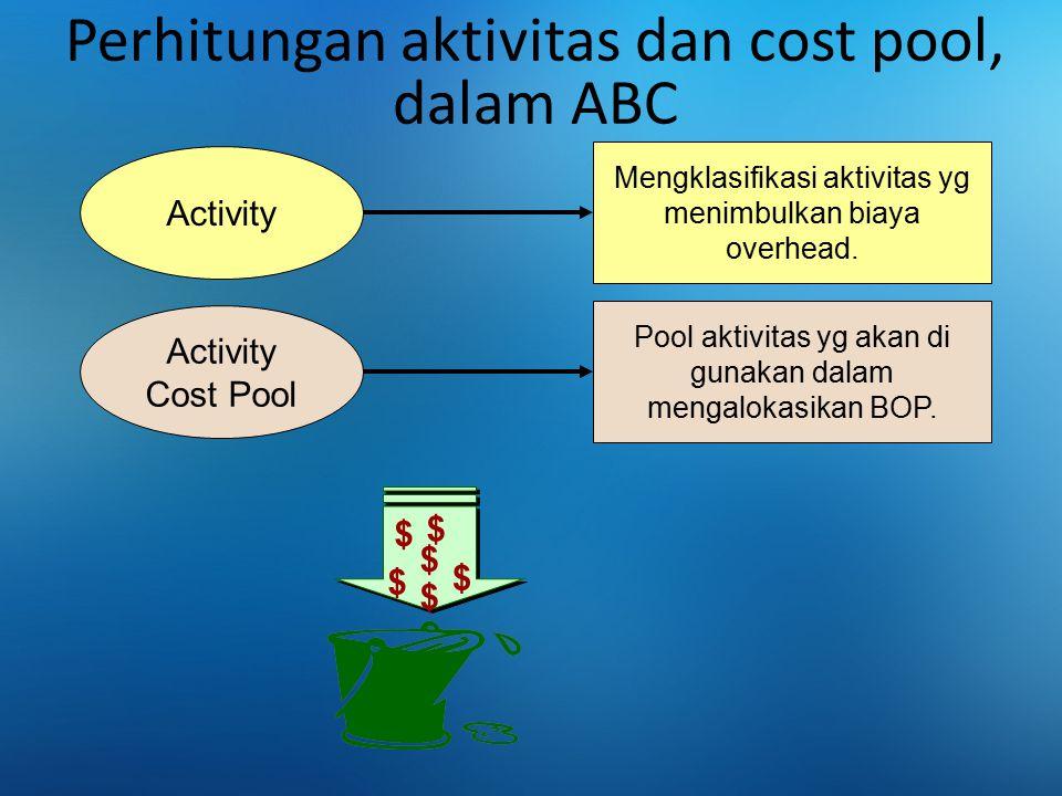 Perhitungan aktivitas dan cost pool, dalam ABC