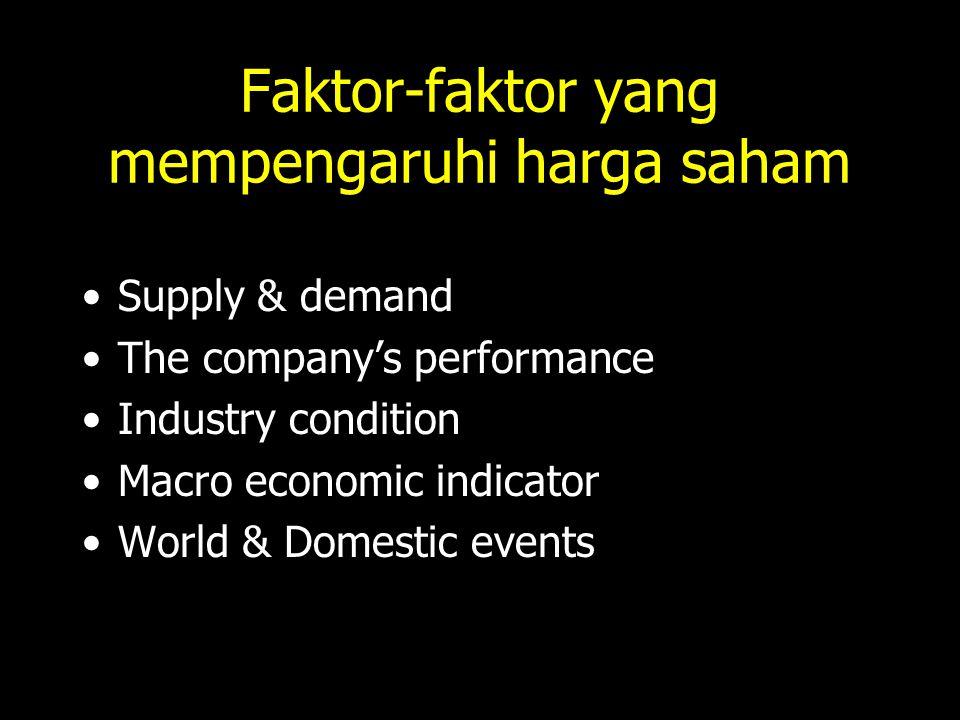 Faktor-faktor yang mempengaruhi harga saham