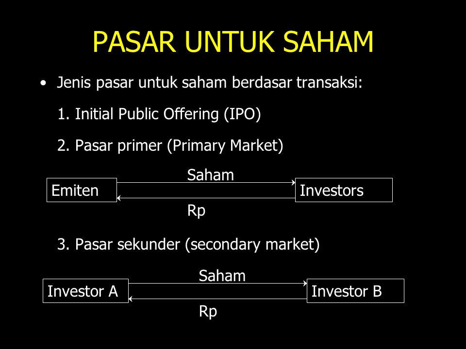 PASAR UNTUK SAHAM Jenis pasar untuk saham berdasar transaksi: