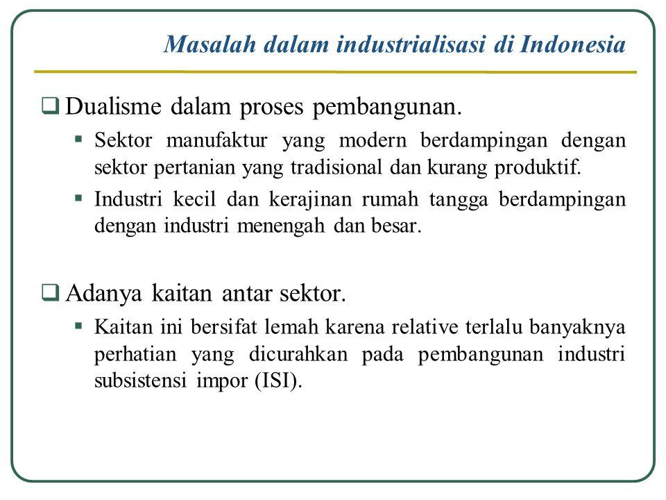 Masalah dalam industrialisasi di Indonesia
