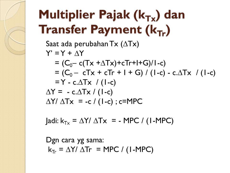 Multiplier Pajak (kTx) dan Transfer Payment (kTr)