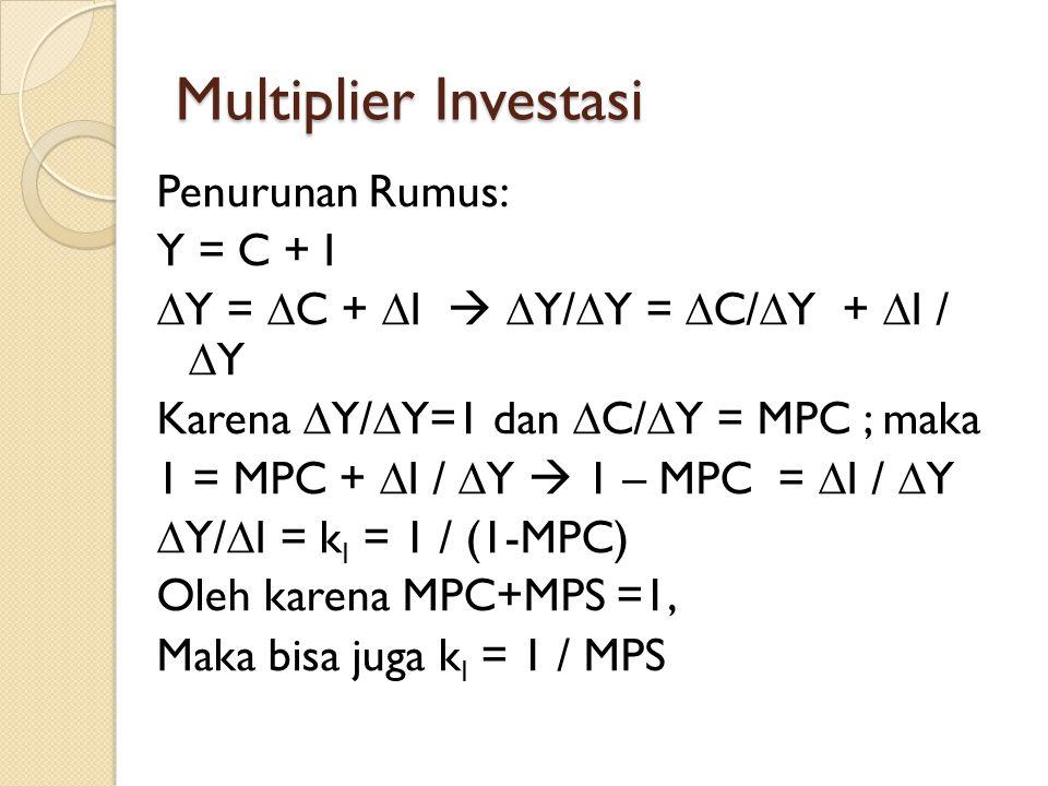 Multiplier Investasi