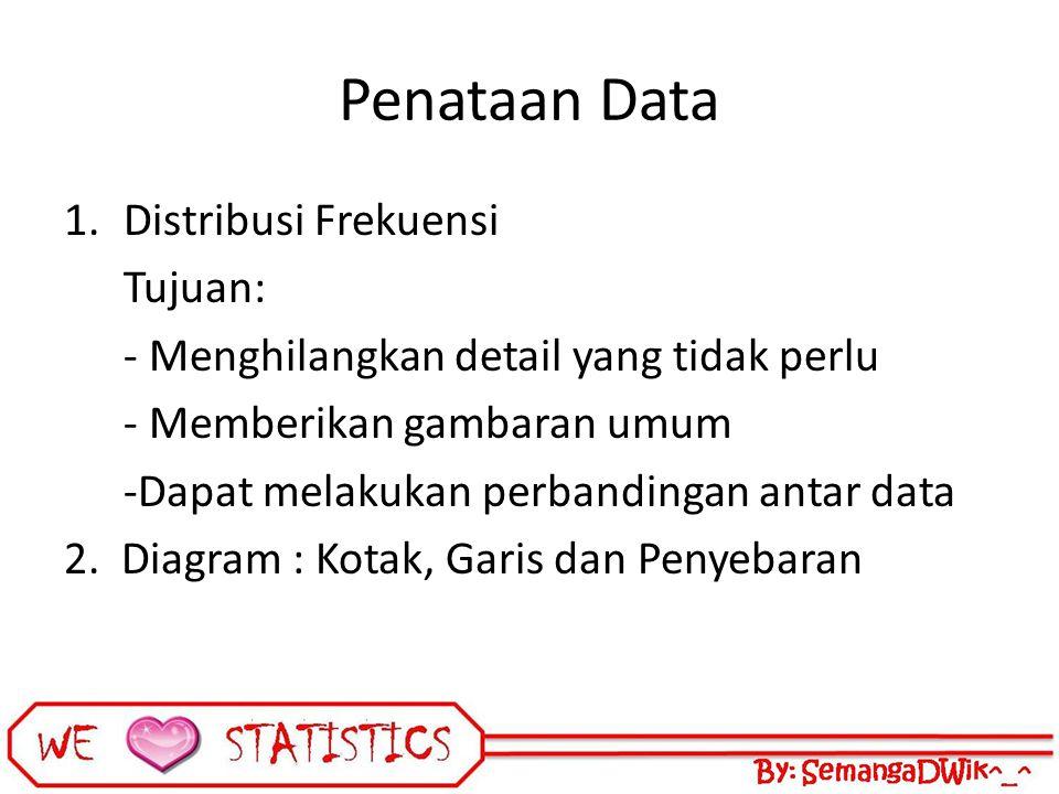 Penataan Data Distribusi Frekuensi Tujuan: