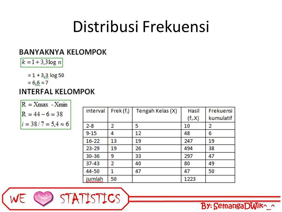 Distribusi Frekuensi