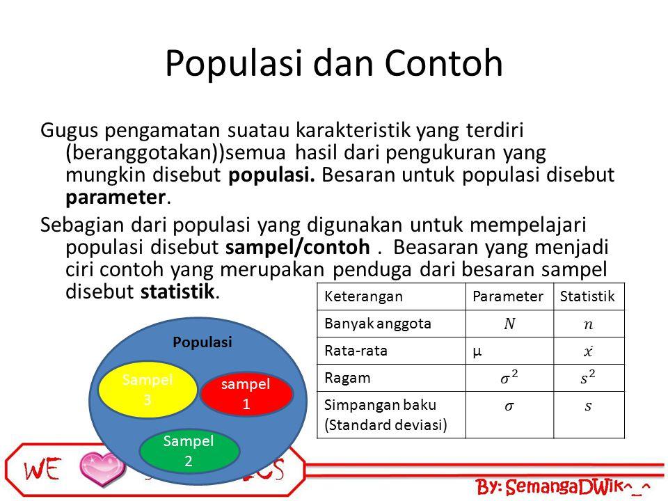 Populasi dan Contoh