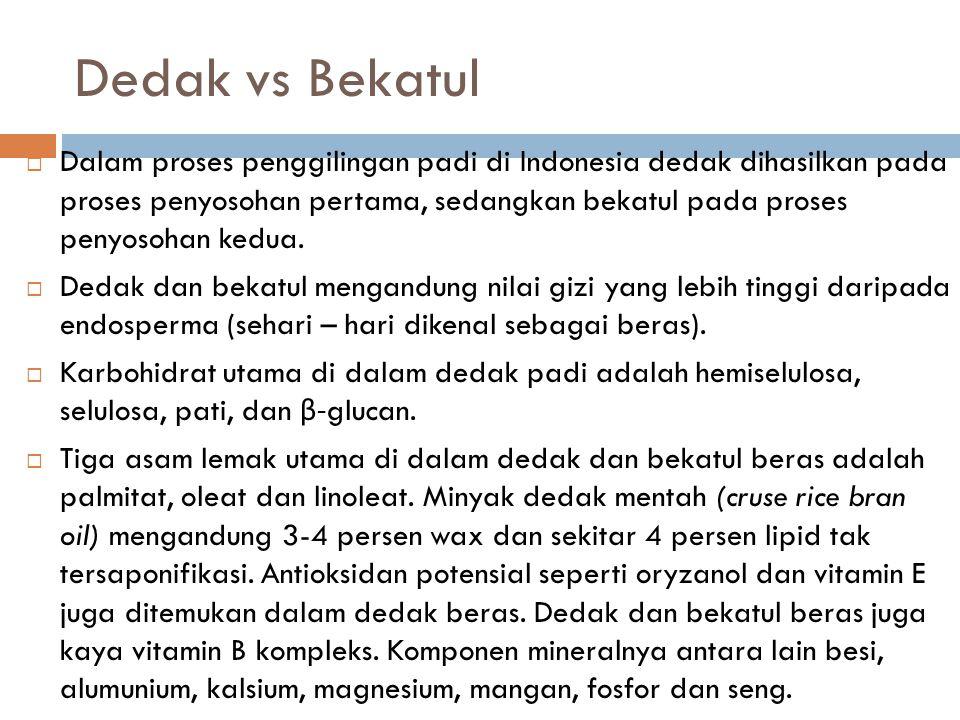 Dedak vs Bekatul
